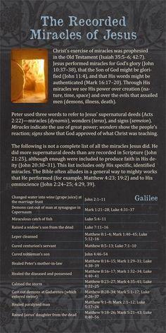 Bible Prayers, Bible Scriptures, Miracles Of Jesus Christ, Bible Study Tools, Bible Teachings, Bible Knowledge, Word Of God, Jesus History, Revelation Study