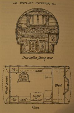 Caravan Gypsy Vardo Wagon:  Interior floorplan of an Open-Lot #Gypsy wagon.