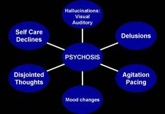 CBT for Psychotic Disorders with worksheets http://www.cci.health.wa.gov.au/docs/Psychosis%20Manual.pdf