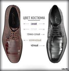 Мужской гардероб. Какую обувь подобрать под костюм.