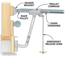 Troubleshooting Garage Door Openers: Carriage assembly section of garage door opener.http://www.familyhandyman.com/garage/troubleshooting-garage-door-openers/view-all