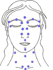 Marma points. Elevate facial treatment http://www.cspaboston.com/