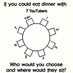 Oh wow... um... IDK the exact order but I would definitely invite troye Sivan,Tyler Oakley, zoella, Caspar lee, Ricky Dillion