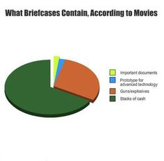 Briefcases+in+Movies