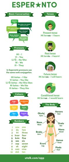 A beginner's guide to Esperanto :)