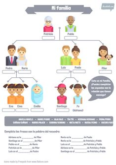 La familia - Clase de Ele - Material para la clase de español.