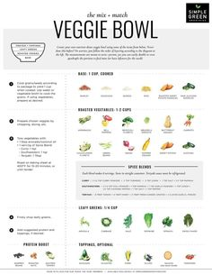 "Create your own signature veggie bowl reecipe using this guide with helpful ""mix and match"" ingredients and signature spice blends. 2000 Calorie Meal Plan, Veggie Bowl Recipe, Roasted Pineapple, Green Bowl, Vegan Meal Plans, Spice Blends, Clean Eating Recipes, Green Smoothies, Food Processor Recipes"