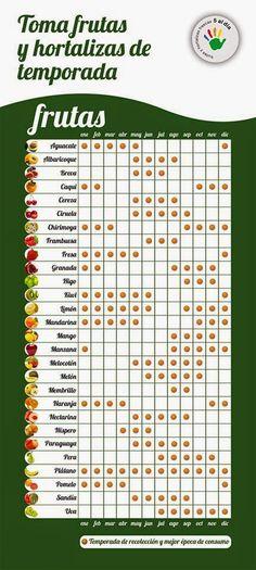 Frutas y verduras de temporada