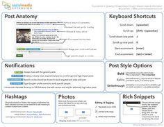 Tech Stuff  -- The Ultimate Google Plus Cheat Sheet image cheat sheet