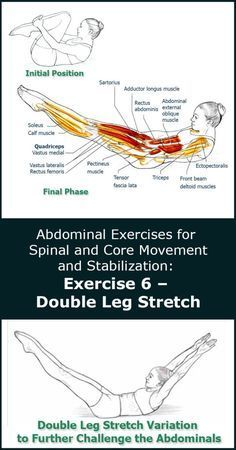 Anterior Pelvic Tilt and Lumbosacral Pain as it Relates to ...