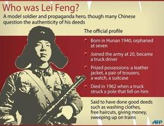 Graphic on Chinese propaganda hero Lei Feng.