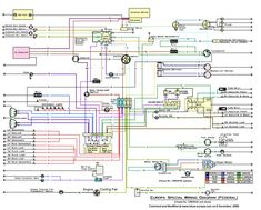 Other Office Equipment Renault Visu Updated Wiring Diagrams For Renault Download Don't Wait Get Today High Safety