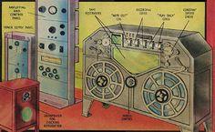 Image result for control panel huge