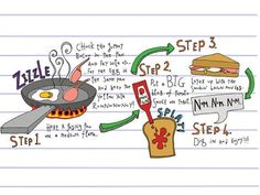 Inspiring Illustrated Recipes: They Draw & Cook | Kitchn