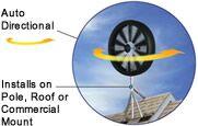 Complete Wind Energy Sysytem Starts making energy at 2 mph...  http://www.freepowerwindturbines.com/honeywell_wind_turbine.html