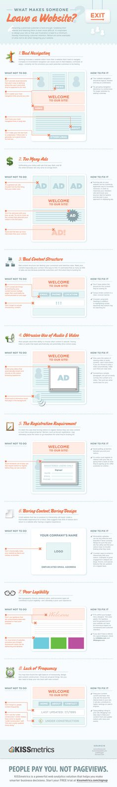 What Not To Do When Designing Your Website? #infographic