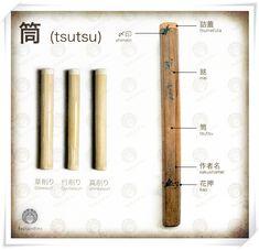 chashaku tsutsu - Nomenclature