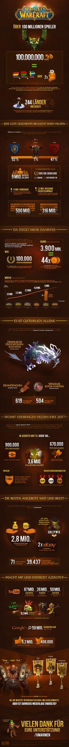 World of Warcraft: Infografik - Blizzard Entertainment