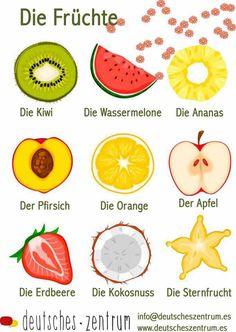 Study German, German English, Learn German, German Grammar, German Words, German Resources, German Language Learning, World Languages, Grammar And Vocabulary