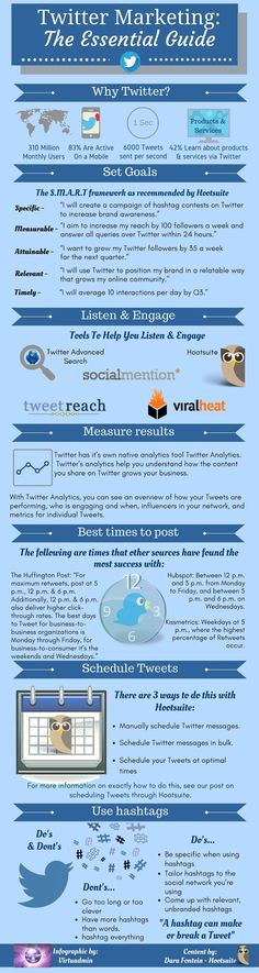 A Beginners Guide to Twitter Marketing - @redwebdesign