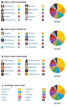 SMToolbox: Improve Your Twitter Insights with Twitonomy