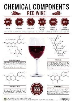 El que al mundo vino y no probo el vino...