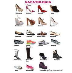 Italian Vocabulary, English Vocabulary, Fashion Shoes, Fashion Dresses, Women's Fashion, Fashion Terms, Family Beach Pictures, Fashion Dictionary, Dress Styles