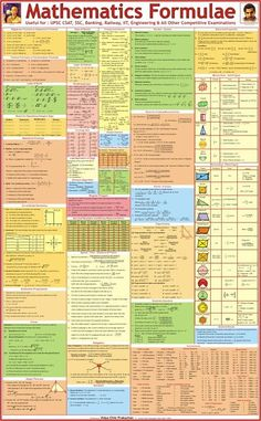 Get Mathematics Formulas Chart at Wholesale price from largest Manufacturer based in Delhi. Our Math Formula Chart available in various size and range. Algebra Formulas, Physics Formulas, Math Formula Chart, Geometry Formulas, Math Cheat Sheet, Math Charts, Maths Solutions, Math Notes, Math Vocabulary