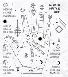 Magick, Witchcraft, Occult Symbols, Mayan Symbols, Viking Symbols, Egyptian Symbols, Viking Runes, Ancient Symbols, Grimoire Book