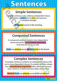 Use this poster to show your students the attributes that make up simple, compound and complex sentences.