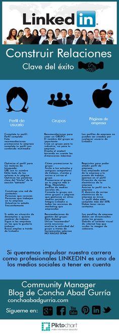 Las claves del éxito en Linkedin #infografia #infographic #socialmedia