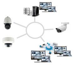Services in Dubai UAE. Arabian ranches Home cctv camera dome indoor installation Dubai 0556789741. Find ads for Services in UAE
