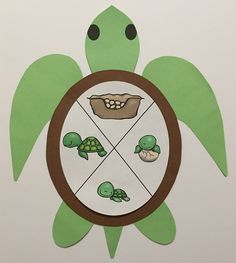 Sea Turtle Life Cycle Craft. Draw the life cycle on the turtle's shell.
