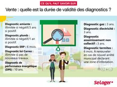 🏠#Immobilier: Quelle est la validité d'un #diagnostic pour la vente en 2019❓ Investing, Family Guy, Business, Money, Real Estate Investing, Athletic Body, Silver, Business Illustration