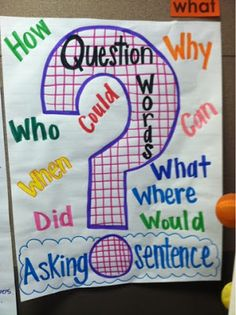 charts for kindergarten what is a question anchor chart Kindergarten Kindergarten Anchor Charts, Writing Anchor Charts, Kindergarten Literacy, Anchor Charts First Grade, Visual Literacy, Preschool Learning, 1st Grade Writing, First Grade Reading, Teaching Writing