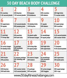 30 Day Thigh Workout Challenge | www.pixshark.com - Images ...