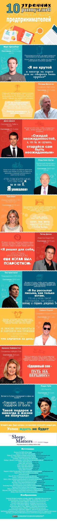 [Инфографика]: 10 утренних ритуалов успешных бизнесменов: Цукерберга, Брэнсона, Дорси и других