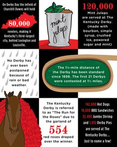 Free Printable : Kentucky Derby Fun Facts