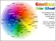 Shows how emotions are related to each other & can click on each emotion to learn more about it.