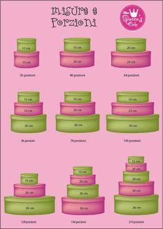 Tartas, Galletas Decoradas y Cupcakes: Tutorial de Como calcular las porciones de una tarta