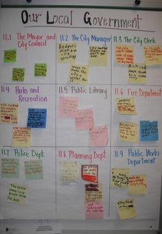 Grade Government Lesson Plans Lovely Our Local Government Anchor Chart 3rd Grade Social Studies, Social Studies Classroom, Social Studies Activities, Teaching Social Studies, Teaching History, Student Teaching, Teaching Resources, Government Lessons, Teaching Government