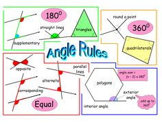 graphic organizer for geometry formulas - Google Search