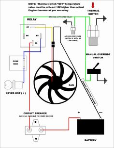 46 Best Trailer Wiring Diagram images | Trailer wiring ...  Mins Alternator Wiring Diagram on