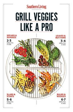 Southern Living | How Long to Grilll Veggies