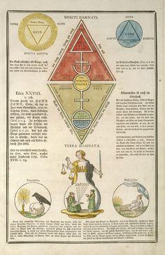 Secret Symbols of the Rosicrucians - Images Esoteric Symbols, Sacred Geometry Symbols, Occult Symbols, Esoteric Art, Masonic Symbols, Occult Art, Ancient Symbols, Magnum Opus, Christian Mysticism