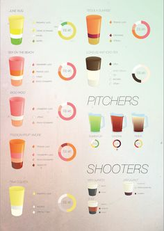 New cocktail menu for Loose Box, easy to read concept showing measurements and quantity using appropriate colours. (Screen Shot, HQ PDF Coming soon)