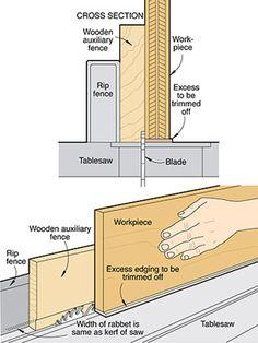 panneaux de garniture de niveau avec une clôture de banc de feuillure
