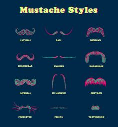 What's up With the Fake Mustache Trend?!
