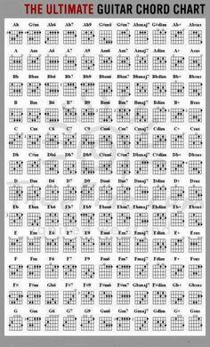 Ultimate Guitar Chord chart - more on www.guitaristica.org #guitartutorials #guitarlessons #guitars #guitaristica