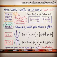See this Instagram photo by @estudematematica • 374 likes